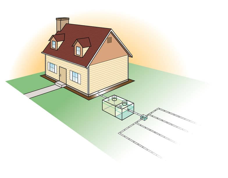 FAQs About Sewer Line Replacement